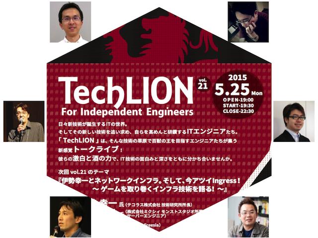 TechLion vol.21
